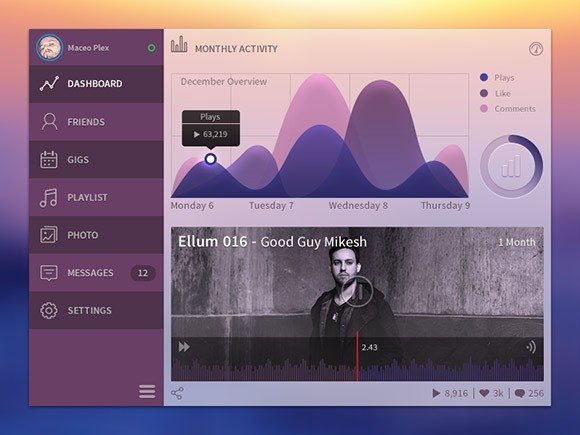 Creative Music dashboard PSD concept